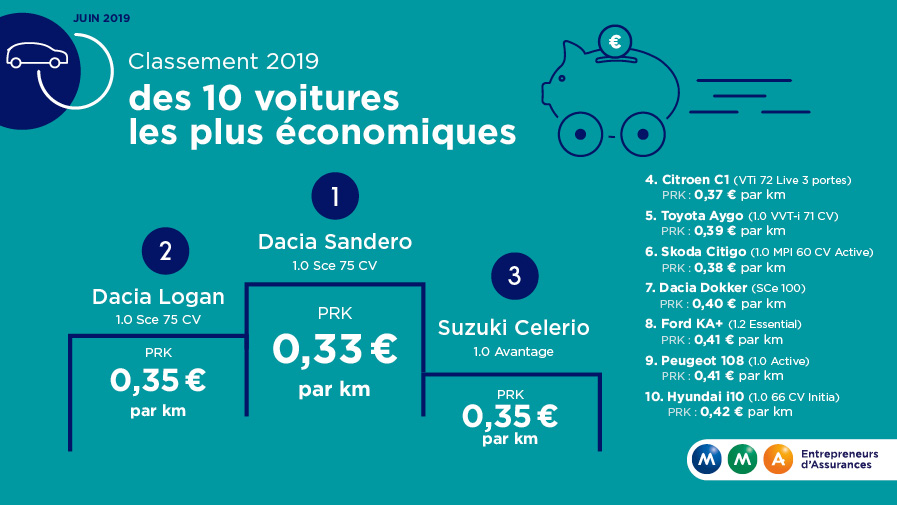 MMA_INFOGRAPHIE_ECO_VOITURE.jpg