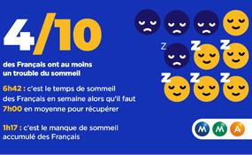 MMA-sommeil-moyenne-francais_285x175.jpg