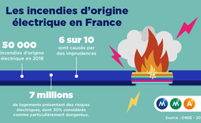 MMA_Infographie_Risque-incendie_285x175.jpg