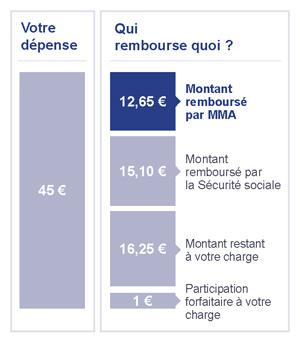 tableaux-remboursements consultation2.jpg