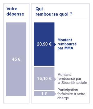 tableaux-remboursements consultation3.jpg